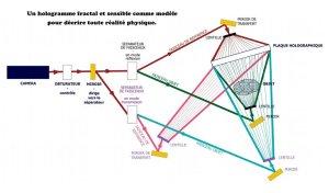 HologrammeFractalSensible_Web