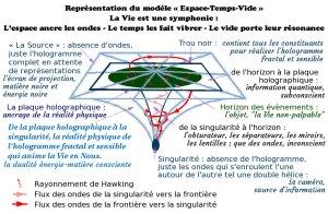 EspaceTemps-BlackHole