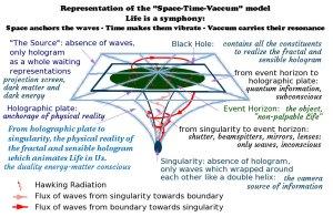 espacetemps-blackhole-anglais